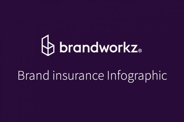 Brand-insurance-infographic