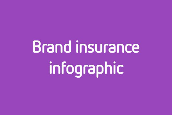 Brand-insurance-infographic