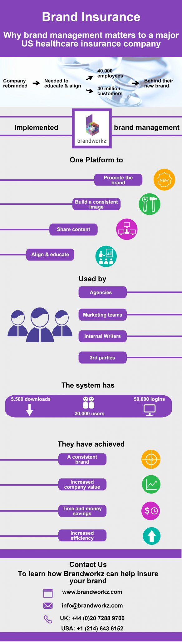 Aetna-infographic