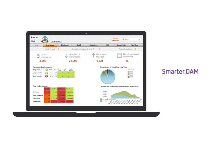 Smarter-DAM - asset management analytics