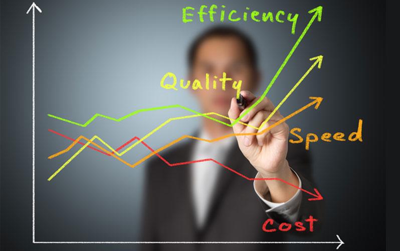 Efficiency-costs
