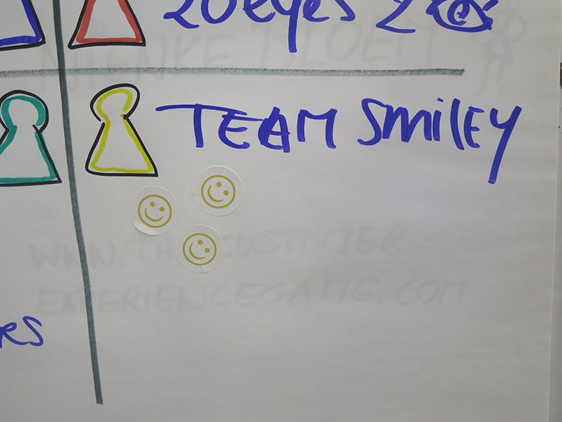 Team Smiley